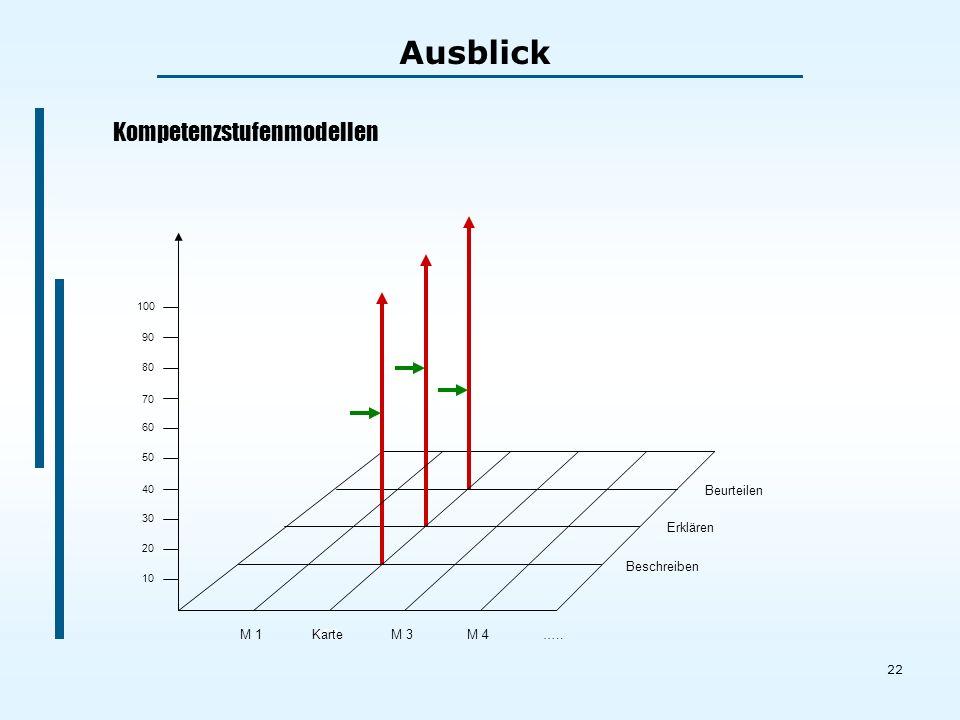 22 Beschreiben Erklären Beurteilen Kompetenzstufenmodellen M 1M 3M 4…..M 2Karte 10 20 30 40 50 60 70 80 90 100 Ausblick