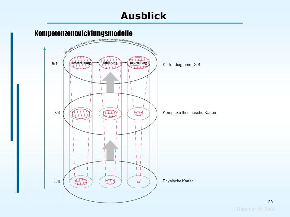 23 5/6 7/8 9/10 Physische Karten Komplexe thematische Karten Kartondiagramm GIS Hemmer, M. 2006 Kompetenzentwicklungsmodelle Ausblick