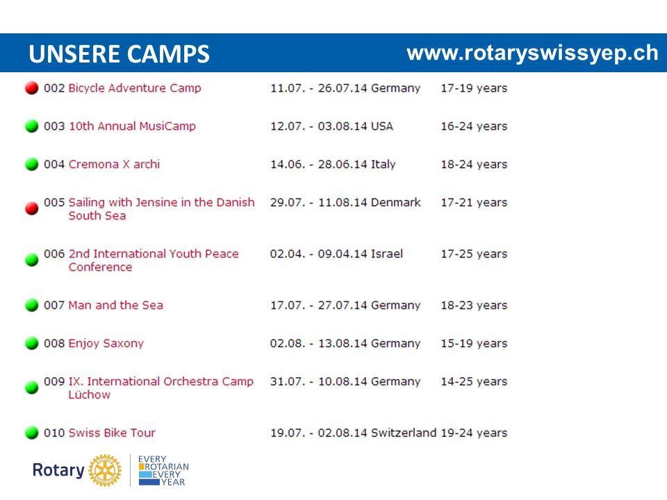 UNSERE CAMPS www.rotaryswissyep.ch