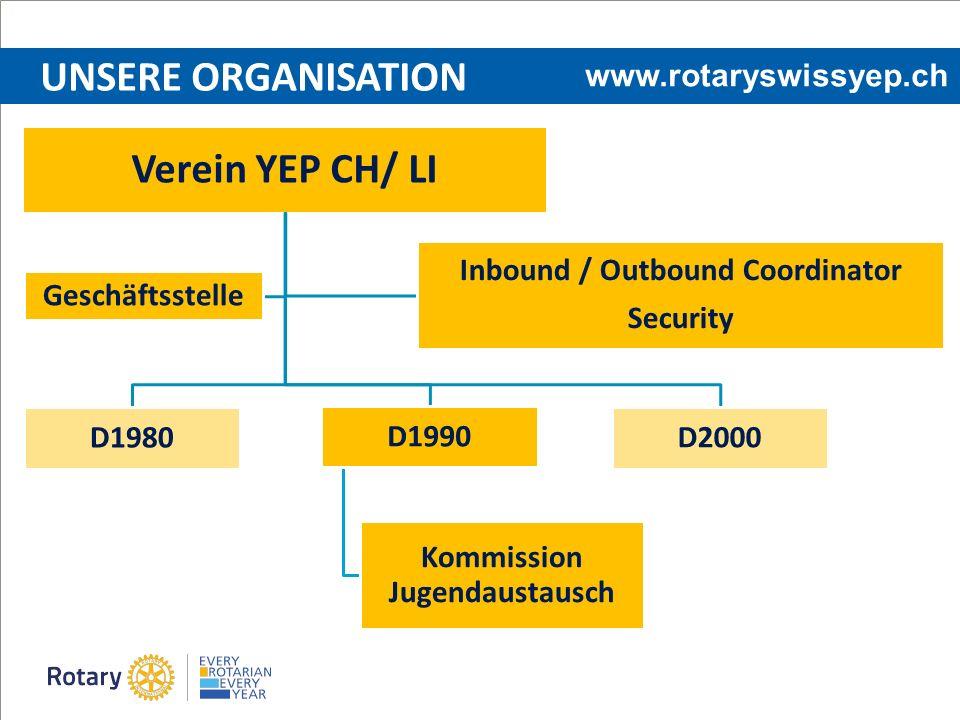 UNSERE ORGANISATION Verein YEP CH/ LI D1980 D1990 Kommission Jugendaustausch D2000 Geschäftsstelle Inbound / Outbound Coordinator Security www.rotarys