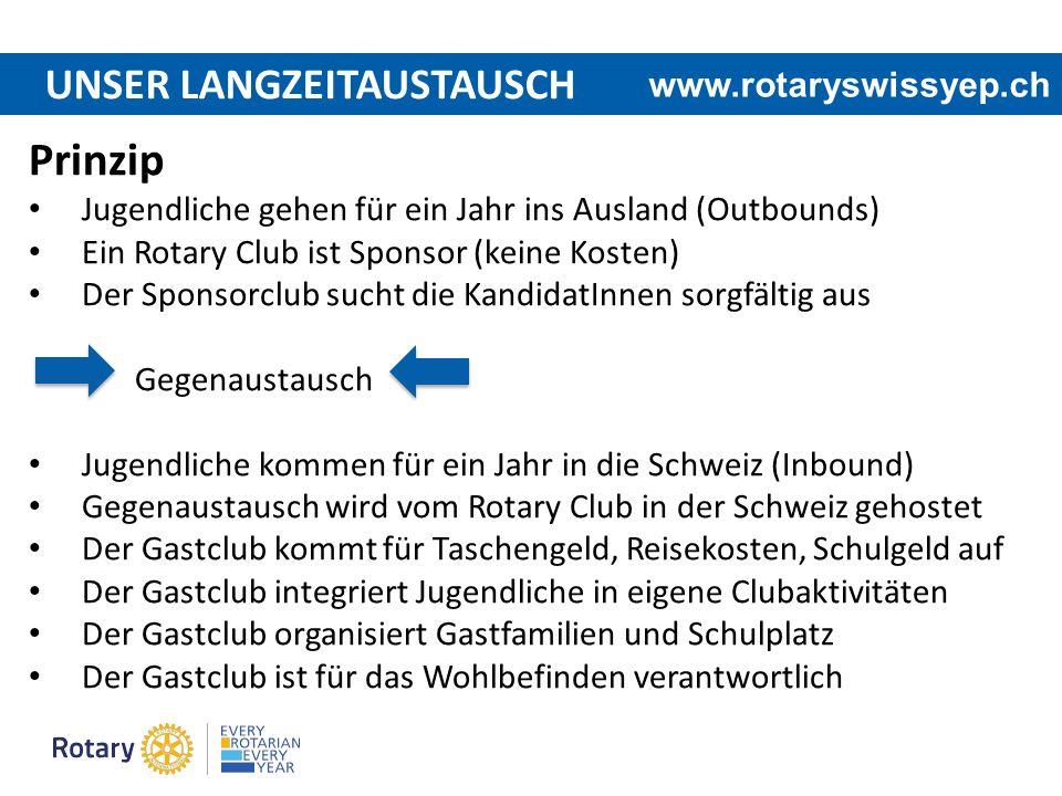 UNSER LANGZEITAUSTAUSCH Prinzip Jugendliche gehen für ein Jahr ins Ausland (Outbounds) Ein Rotary Club ist Sponsor (keine Kosten) Der Sponsorclub such