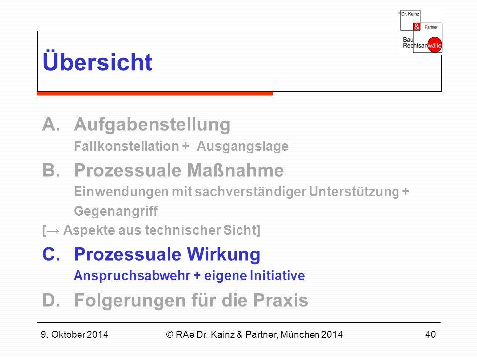 9. Oktober 2014© RAe Dr. Kainz & Partner, München 201440 Übersicht A.Aufgabenstellung Fallkonstellation + Ausgangslage B.Prozessuale Maßnahme Einwendu