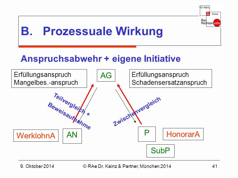 9. Oktober 2014© RAe Dr. Kainz & Partner, München 201441 B. Prozessuale Wirkung AN AG P Erfüllungsanspruch Mangelbes.-anspruch WerklohnA Erfüllungsans