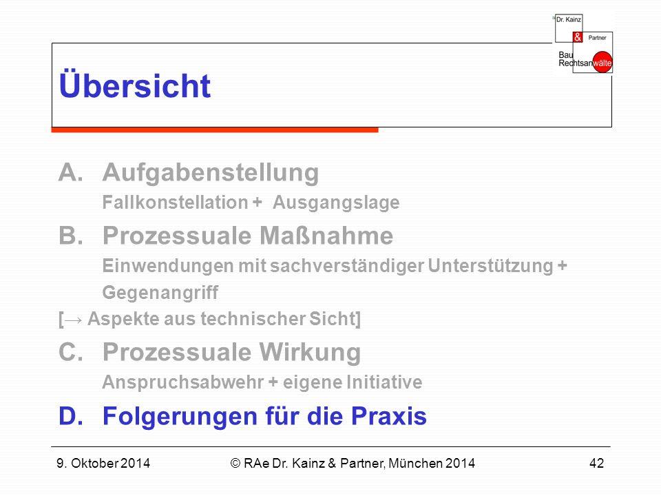 9. Oktober 2014© RAe Dr. Kainz & Partner, München 201442 Übersicht A.Aufgabenstellung Fallkonstellation + Ausgangslage B.Prozessuale Maßnahme Einwendu
