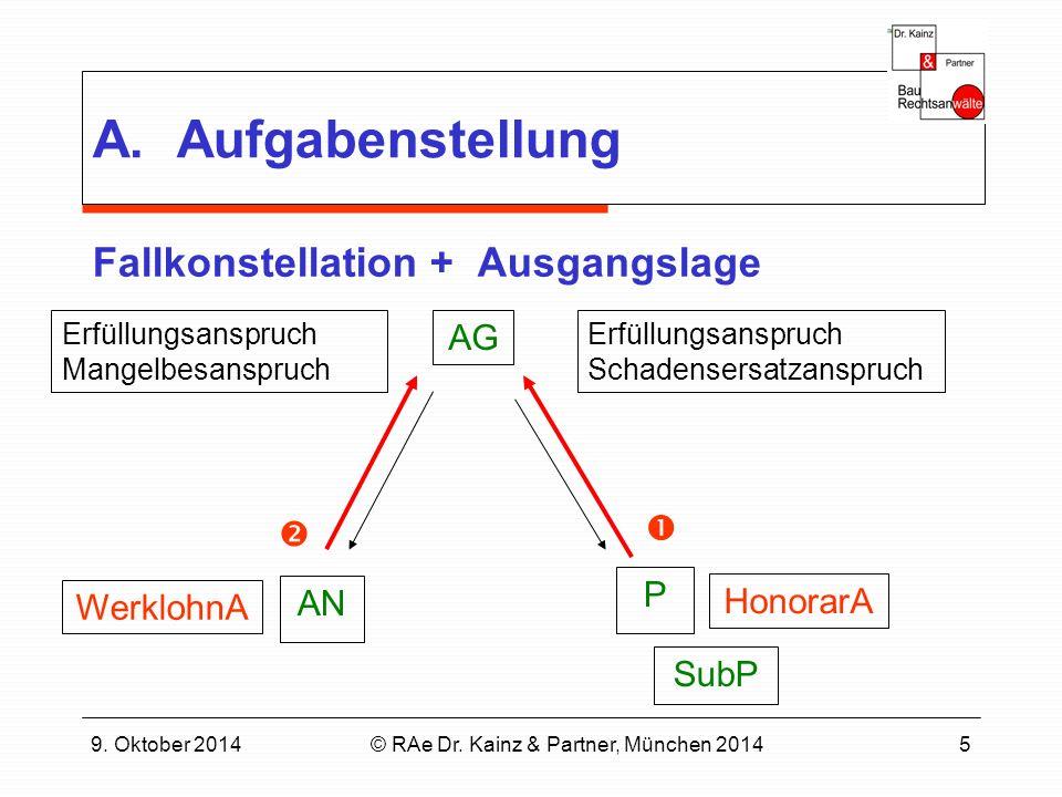 9. Oktober 2014© RAe Dr. Kainz & Partner, München 20145 A.Aufgabenstellung AN AG P Erfüllungsanspruch Mangelbesanspruch WerklohnA Erfüllungsanspruch S