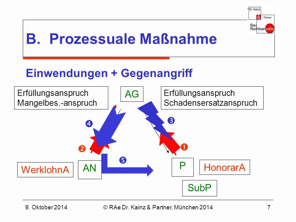 9. Oktober 2014© RAe Dr. Kainz & Partner, München 20147 B.Prozessuale Maßnahme AN AG P Erfüllungsanspruch Mangelbes.-anspruch WerklohnA Erfüllungsansp