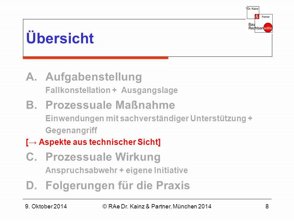 9. Oktober 2014© RAe Dr. Kainz & Partner, München 20148 Übersicht A.Aufgabenstellung Fallkonstellation + Ausgangslage B.Prozessuale Maßnahme Einwendun