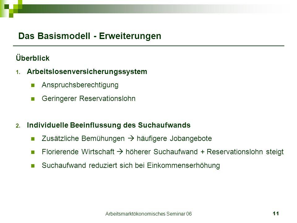 Arbeitsmarktökonomisches Seminar 0611 Das Basismodell - Erweiterungen Überblick 1.