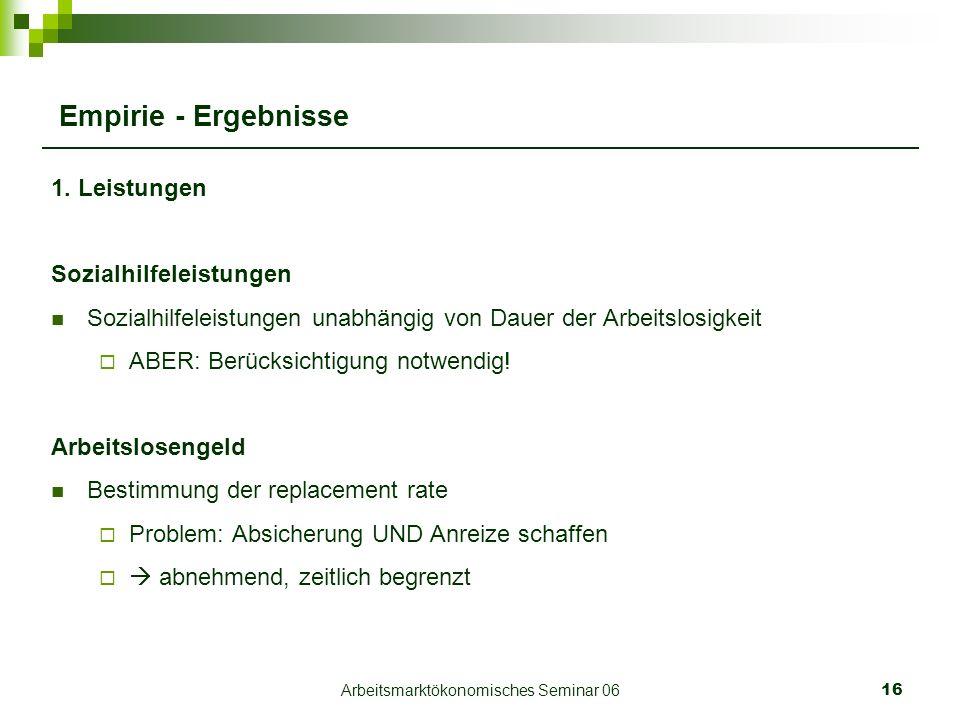 Arbeitsmarktökonomisches Seminar 0616 Empirie - Ergebnisse 1.