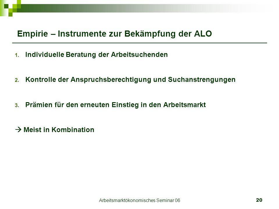 Arbeitsmarktökonomisches Seminar 0620 Empirie – Instrumente zur Bekämpfung der ALO 1.