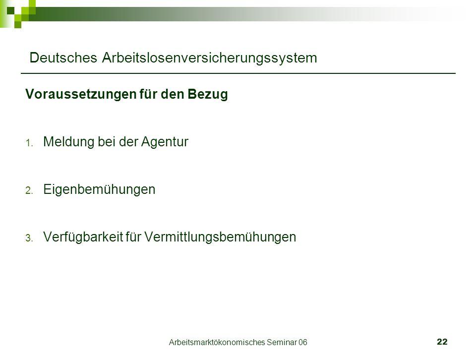 Arbeitsmarktökonomisches Seminar 0622 Deutsches Arbeitslosenversicherungssystem Voraussetzungen für den Bezug 1.