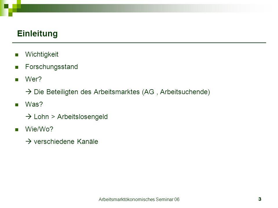 Arbeitsmarktökonomisches Seminar 063 Einleitung Wichtigkeit Forschungsstand Wer.