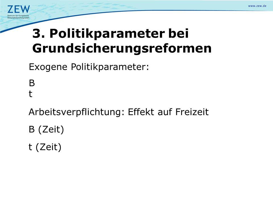 Arbeitsverpflichtung: Effekt auf Freizeit B (Zeit) t (Zeit) 3. Politikparameter bei Grundsicherungsreformen Exogene Politikparameter: B t