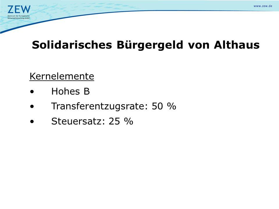 Solidarisches Bürgergeld von Althaus Kernelemente Hohes B Transferentzugsrate: 50 % Steuersatz: 25 %