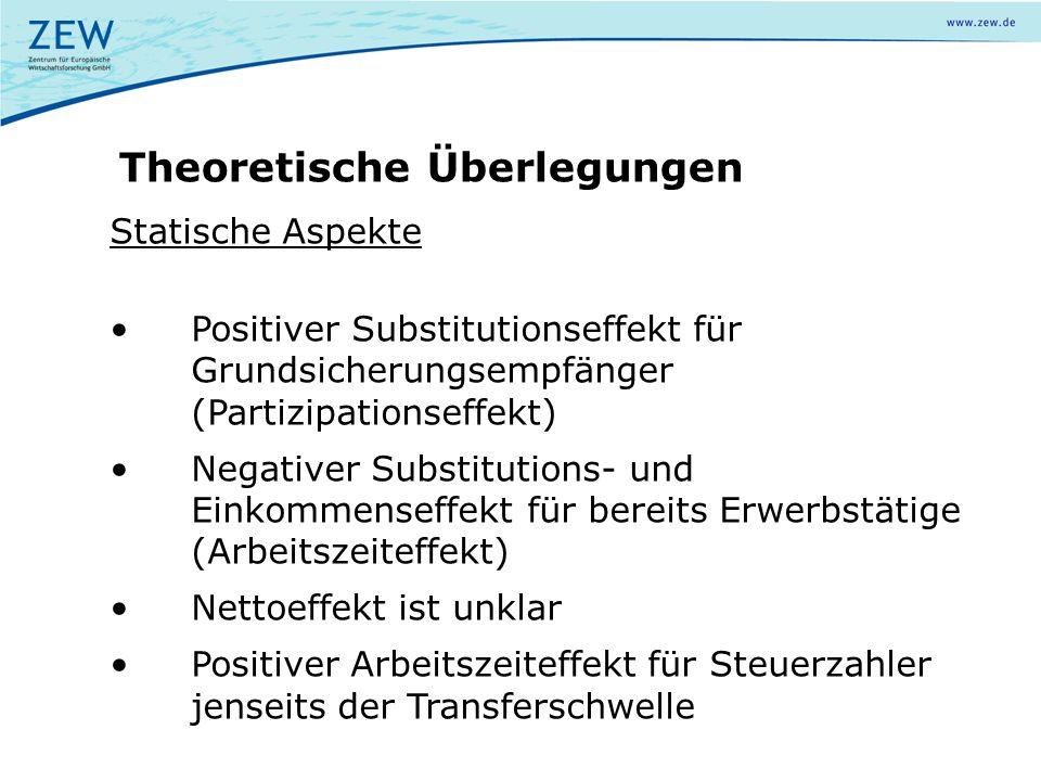 Theoretische Überlegungen Statische Aspekte Positiver Substitutionseffekt für Grundsicherungsempfänger (Partizipationseffekt) Negativer Substitutions-
