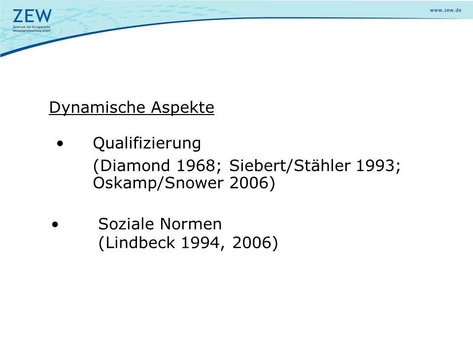 Soziale Normen (Lindbeck 1994, 2006) Dynamische Aspekte Qualifizierung (Diamond 1968; Siebert/Stähler 1993; Oskamp/Snower 2006)