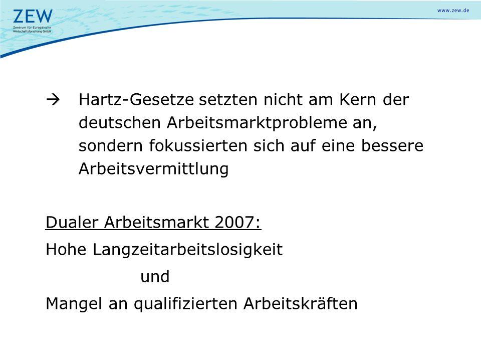  Hartz-Gesetze setzten nicht am Kern der deutschen Arbeitsmarktprobleme an, sondern fokussierten sich auf eine bessere Arbeitsvermittlung Dualer Arbe