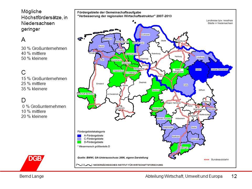12 Bernd LangeAbteilung Wirtschaft, Umwelt und Europa Mögliche Höchstfördersätze, in Niedersachsen geringer A 30 % Großunternehmen 40 % mittlere 50 % kleinere C 15 % Großunternehmen 25 % mittlere 35 % kleinere D 0 % Großunternehmen 10 % mittlere 20 % kleinere