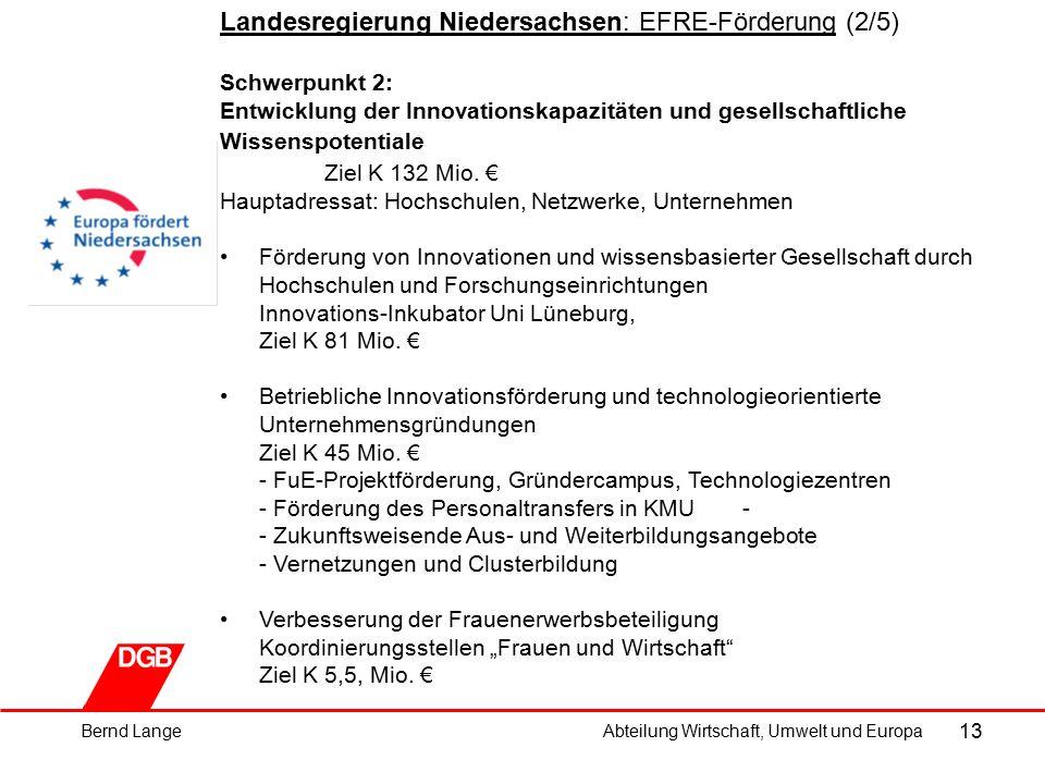 13 Landesregierung Niedersachsen: EFRE-Förderung (2/5) Schwerpunkt 2: Entwicklung der Innovationskapazitäten und gesellschaftliche Wissenspotentiale Ziel K 132 Mio.