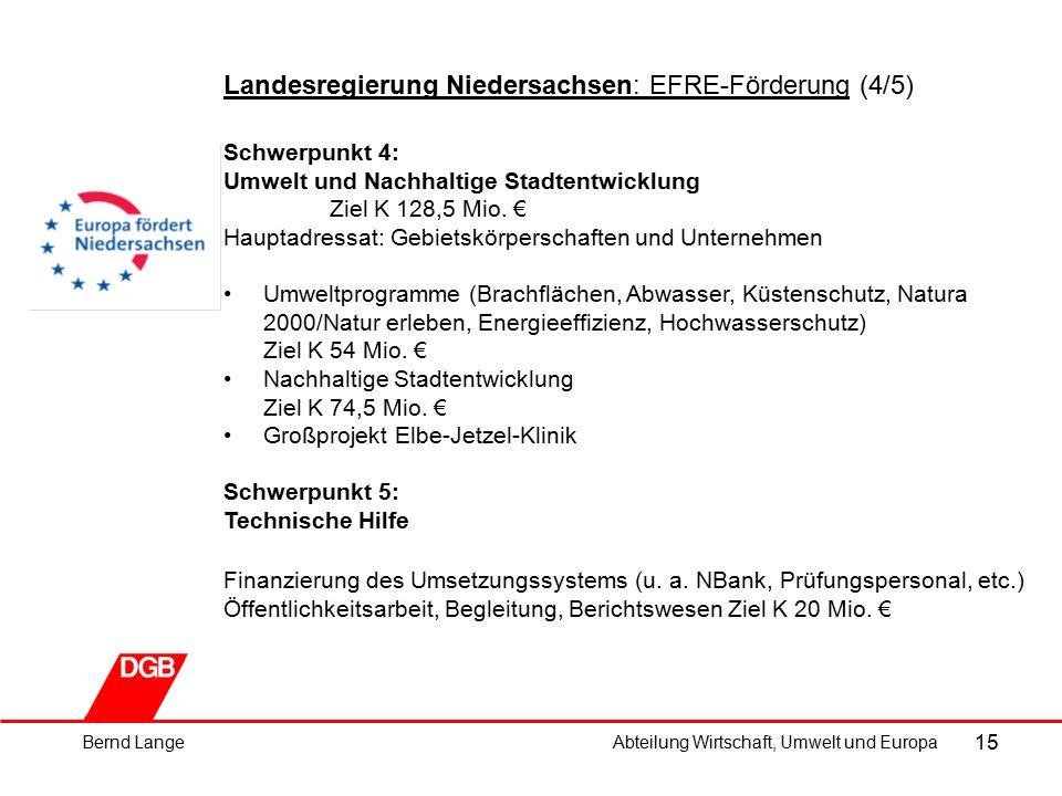 15 Landesregierung Niedersachsen: EFRE-Förderung (4/5) Schwerpunkt 4: Umwelt und Nachhaltige Stadtentwicklung Ziel K 128,5 Mio.