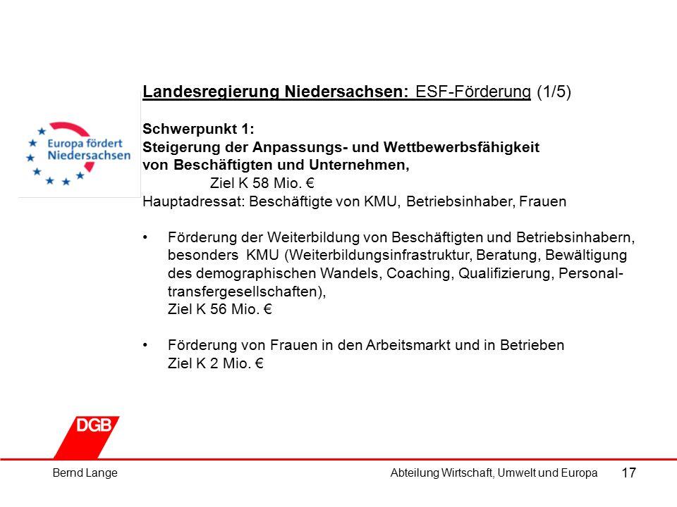 17 Landesregierung Niedersachsen: ESF-Förderung (1/5) Schwerpunkt 1: Steigerung der Anpassungs- und Wettbewerbsfähigkeit von Beschäftigten und Unternehmen, Ziel K 58 Mio.