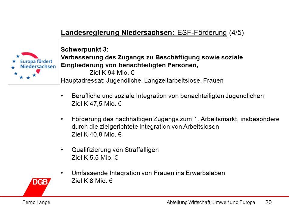 20 Landesregierung Niedersachsen: ESF-Förderung (4/5) Schwerpunkt 3: Verbesserung des Zugangs zu Beschäftigung sowie soziale Eingliederung von benachteiligten Personen, Ziel K 94 Mio.
