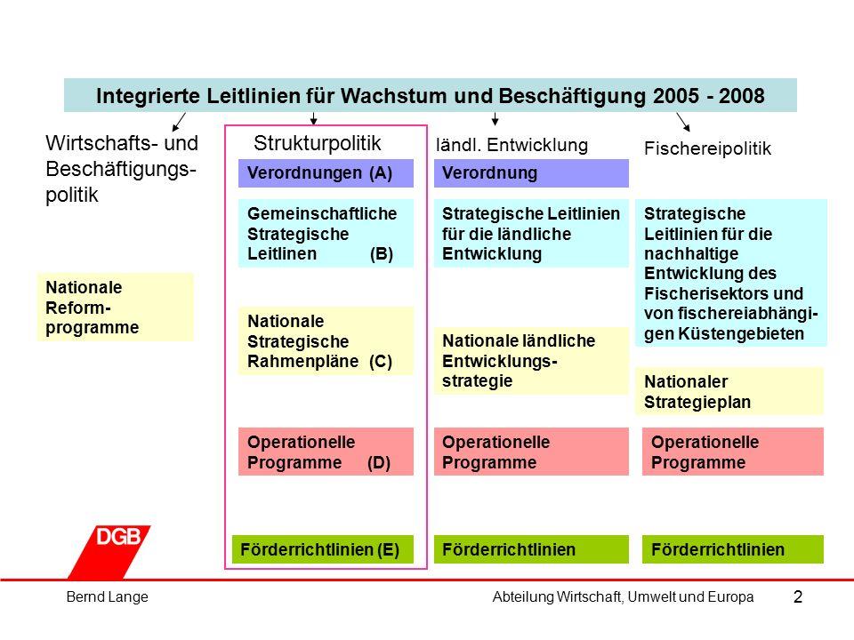 2 Integrierte Leitlinien für Wachstum und Beschäftigung 2005 - 2008 Nationale Reform- programme Nationale Strategische Rahmenpläne (C) Nationale ländliche Entwicklungs- strategie Nationaler Strategieplan Gemeinschaftliche Strategische Leitlinen (B) Strategische Leitlinien für die ländliche Entwicklung Strategische Leitlinien für die nachhaltige Entwicklung des Fischerisektors und von fischereiabhängi- gen Küstengebieten Operationelle Programme (D) Strukturpolitik ländl.