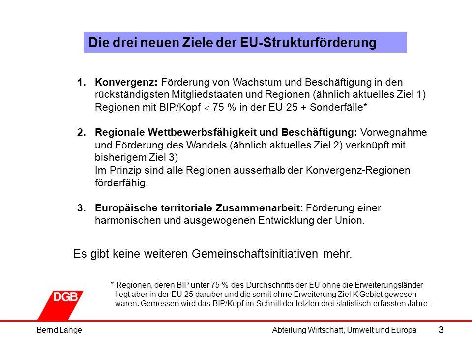14 Landesregierung Niedersachsen: EFRE-Förderung (3/5) Schwerpunkt 3: Unterstützung spezifischer Infrastrukturen für nachhaltiges Wachstum Ziel K 195 Mio.
