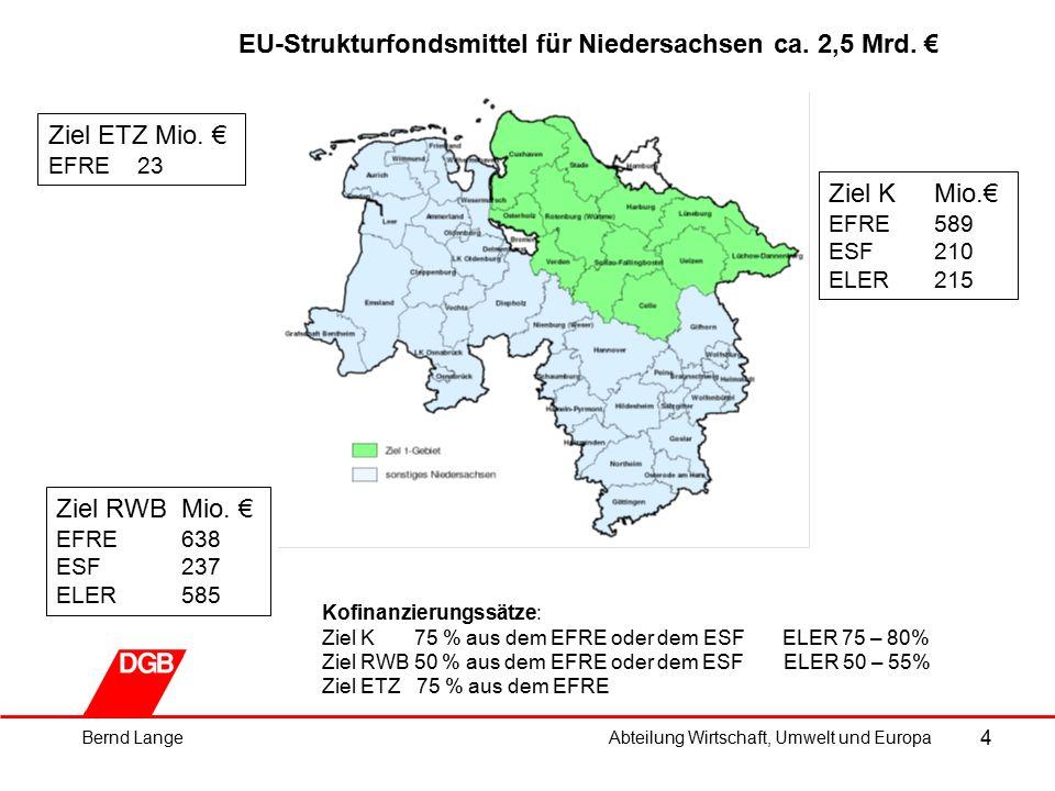 4 Kofinanzierungssätze: Ziel K 75 % aus dem EFRE oder dem ESF ELER 75 – 80% Ziel RWB 50 % aus dem EFRE oder dem ESF ELER 50 – 55% Ziel ETZ 75 % aus dem EFRE Ziel RWB Mio.