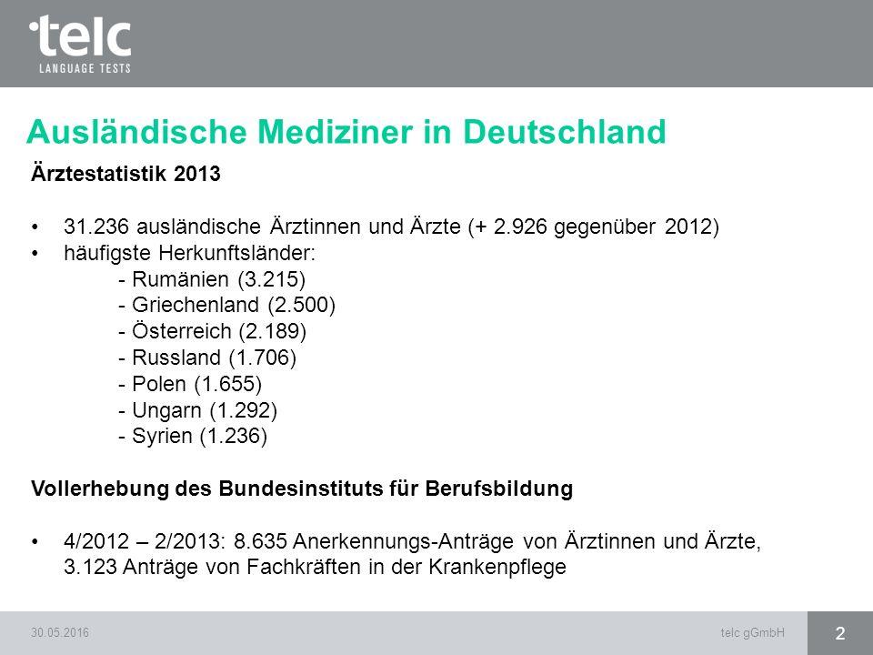 Ausländische Mediziner in Deutschland 30.05.2016telc gGmbH 2 Ärztestatistik 2013 31.236 ausländische Ärztinnen und Ärzte (+ 2.926 gegenüber 2012) häuf