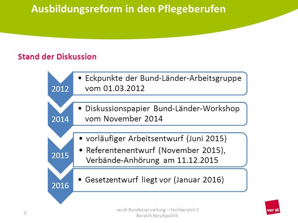 Stand der Diskussion Ausbildungsreform in den Pflegeberufen 2 ver.di-Bundesverwaltung – Fachbereich 3 Bereich Berufspolitik 2012 Eckpunkte der Bund-Lä