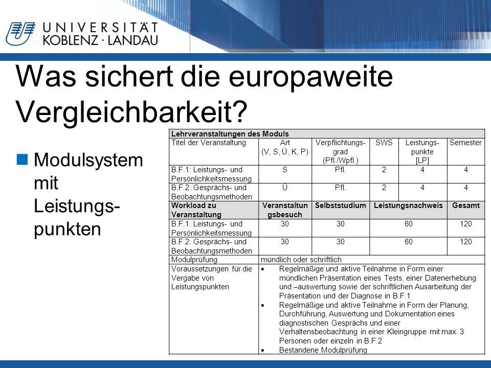 Was sichert die europaweite Vergleichbarkeit.