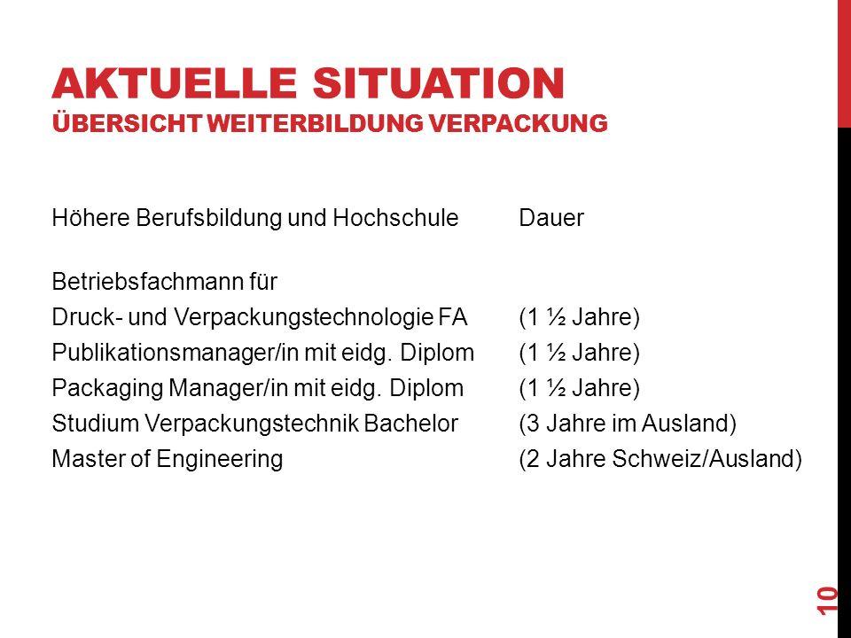AKTUELLE SITUATION ÜBERSICHT WEITERBILDUNG VERPACKUNG Höhere Berufsbildung und HochschuleDauer Betriebsfachmann für Druck- und Verpackungstechnologie FA(1 ½ Jahre) Publikationsmanager/in mit eidg.