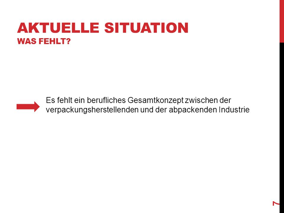 AKTUELLE SITUATION WAS FEHLT.