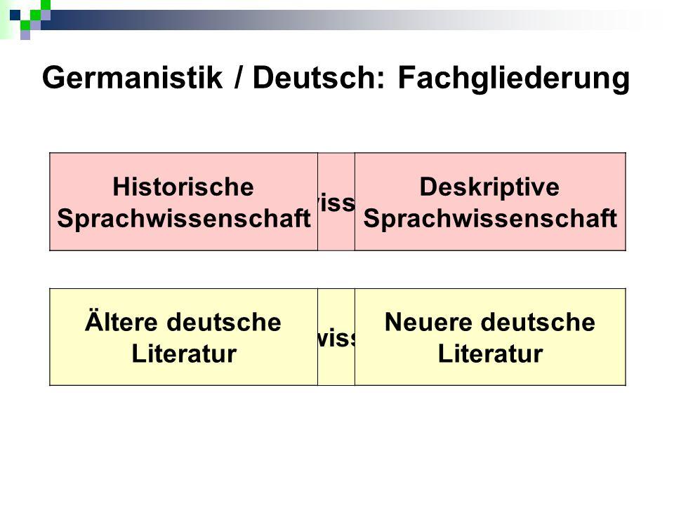 Germanistik / Deutsch: Fachgliederung Sprachwissenschaft Literaturwissenschaft Historische Sprachwissenschaft Deskriptive Sprachwissenschaft Ältere deutsche Literatur Neuere deutsche Literatur