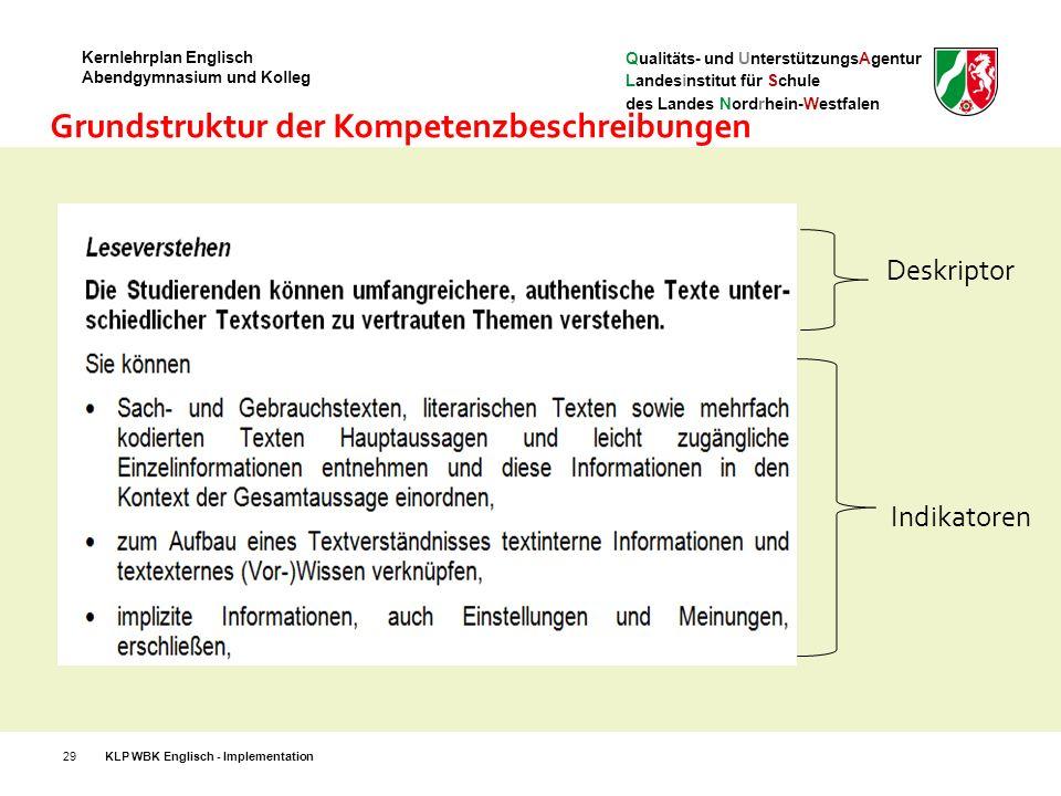 Qualitäts- und UnterstützungsAgentur Landesinstitut für Schule des Landes Nordrhein-Westfalen Kernlehrplan Englisch Abendgymnasium und Kolleg 29KLP WBK Englisch - Implementation Grundstruktur der Kompetenzbeschreibungen Deskriptor Indikatoren