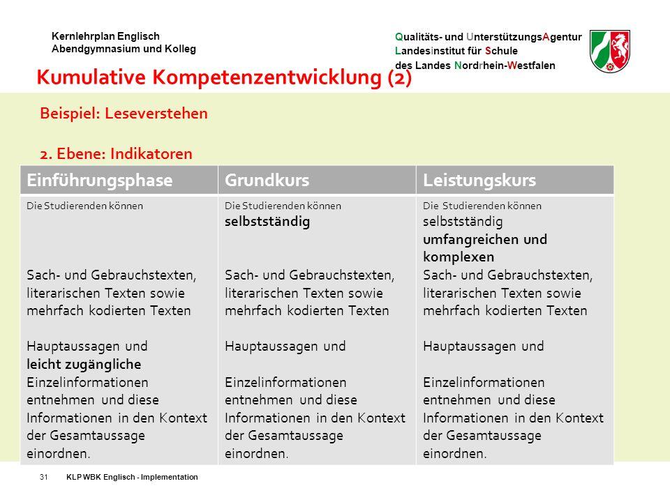 Qualitäts- und UnterstützungsAgentur Landesinstitut für Schule des Landes Nordrhein-Westfalen Kernlehrplan Englisch Abendgymnasium und Kolleg Beispiel: Leseverstehen 2.