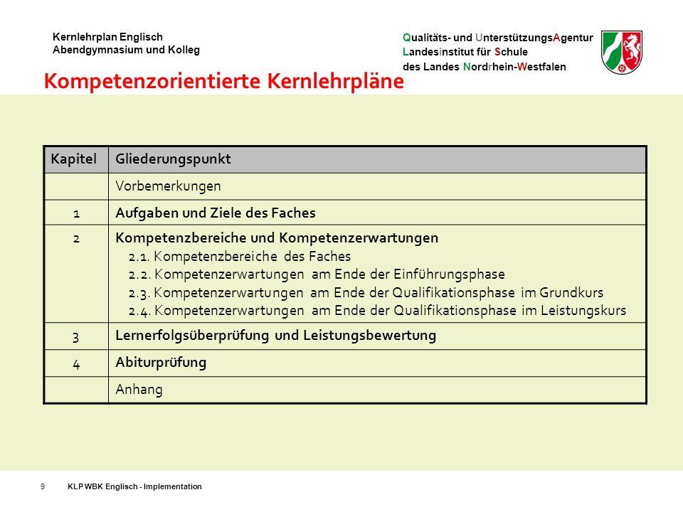 Qualitäts- und UnterstützungsAgentur Landesinstitut für Schule des Landes Nordrhein-Westfalen Kernlehrplan Englisch Abendgymnasium und Kolleg 9 KapitelGliederungspunkt Vorbemerkungen 1Aufgaben und Ziele des Faches 2Kompetenzbereiche und Kompetenzerwartungen 2.1.