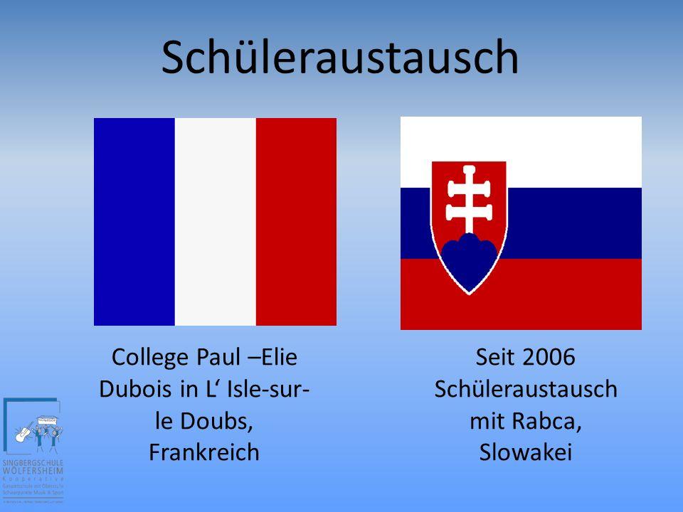 Schüleraustausch College Paul –Elie Dubois in L' Isle-sur- le Doubs, Frankreich Seit 2006 Schüleraustausch mit Rabca, Slowakei