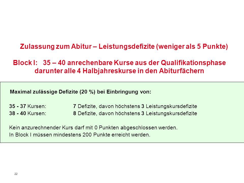 22 Zulassung zum Abitur – Leistungsdefizite (weniger als 5 Punkte) Block I: 35 – 40 anrechenbare Kurse aus der Qualifikationsphase darunter alle 4 Hal