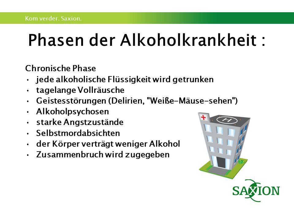 Kom verder. Saxion. Phasen der Alkoholkrankheit : Chronische Phase jede alkoholische Flüssigkeit wird getrunken tagelange Vollräusche Geistesstörungen
