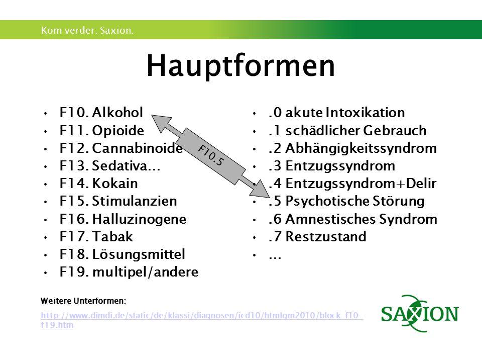 Kom verder. Saxion. F10.5 Hauptformen F10. Alkohol F11. Opioide F12. Cannabinoide F13. Sedativa… F14. Kokain F15. Stimulanzien F16. Halluzinogene F17.