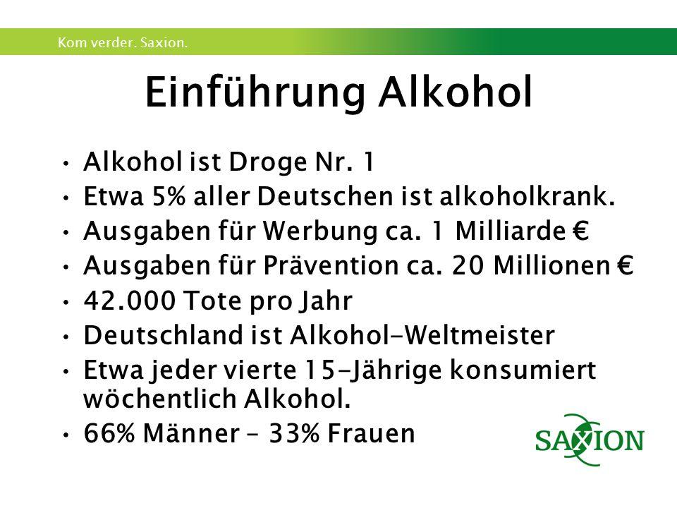Kom verder. Saxion. Einführung Alkohol Alkohol ist Droge Nr. 1 Etwa 5% aller Deutschen ist alkoholkrank. Ausgaben für Werbung ca. 1 Milliarde € Ausgab