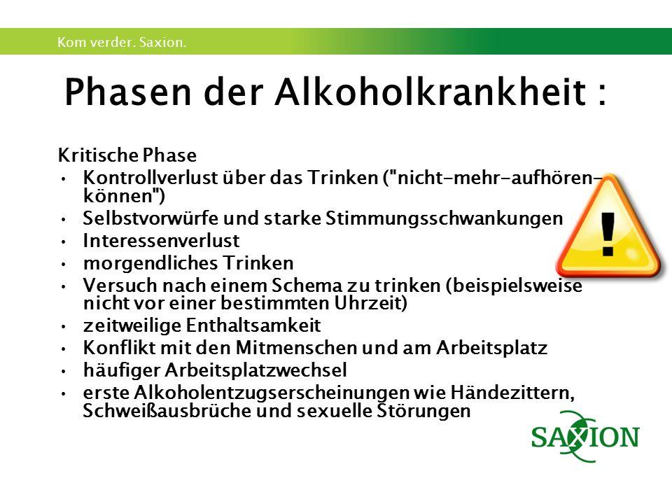 Kom verder. Saxion. Phasen der Alkoholkrankheit : Kritische Phase Kontrollverlust über das Trinken (