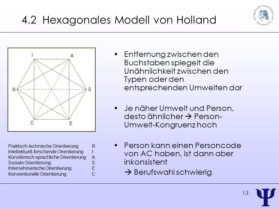 13 4.2 Hexagonales Modell von Holland Entfernung zwischen den Buchstaben spiegelt die Unähnlichkeit zwischen den Typen oder den entsprechenden Umwelten dar Je näher Umwelt und Person, desto ähnlicher  Person- Umwelt-Kongruenz hoch Person kann einen Personcode von AC haben, ist dann aber inkonsistent  Berufswahl schwierig Praktisch-technische OrientierungR Intellektuell-forschende OrientierungI Künstlerisch-sprachliche OrientierungA Soziale Orientierung S Internehmerische Orientierung E Konventionelle Orientierung C