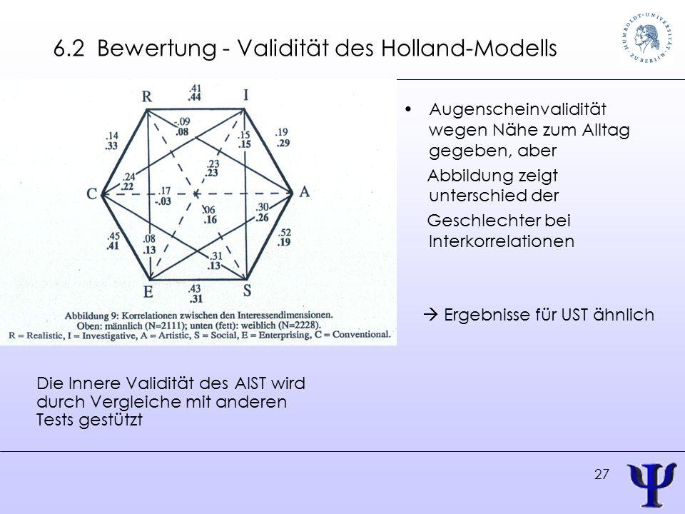 27 6.2 Bewertung - Validität des Holland-Modells Augenscheinvalidität wegen Nähe zum Alltag gegeben, aber Abbildung zeigt unterschied der Geschlechter bei Interkorrelationen  Ergebnisse für UST ähnlich Die Innere Validität des AIST wird durch Vergleiche mit anderen Tests gestützt