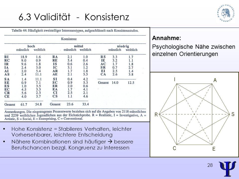 28 6.3 Validität - Konsistenz Hohe Konsistenz = Stabileres Verhalten, leichter Vorhersehbarer, leichtere Entscheidung Nähere Kombinationen sind häufiger  bessere Berufschancen bezgl.