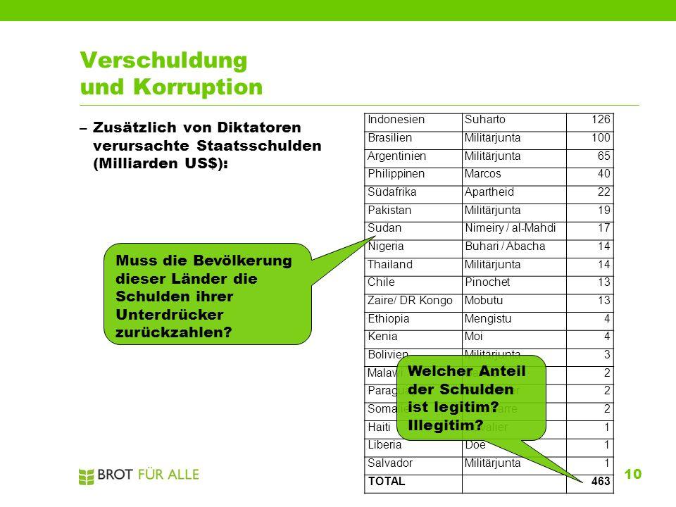 10 Verschuldung und Korruption –Zusätzlich von Diktatoren verursachte Staatsschulden (Milliarden US$): IndonesienSuharto126 BrasilienMilitärjunta100 A