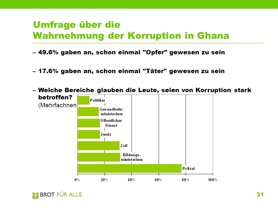 31 Umfrage über die Wahrnehmung der Korruption in Ghana –49.6% gaben an, schon einmal