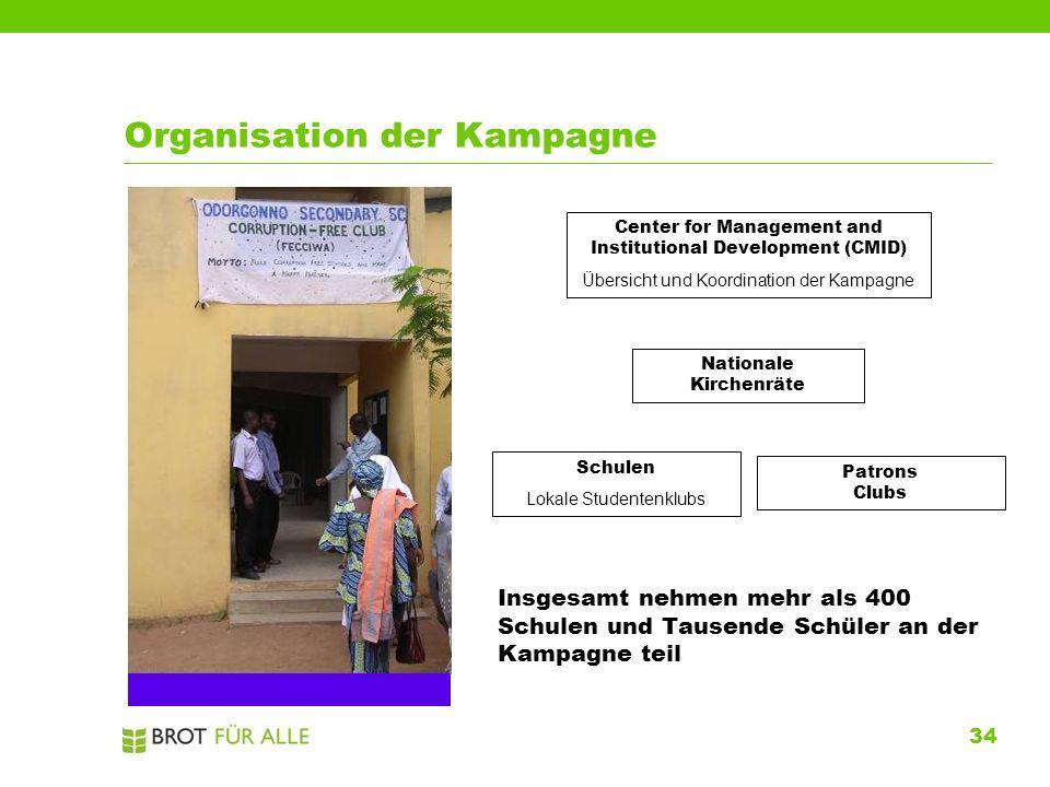34 Organisation der Kampagne Center for Management and Institutional Development (CMID) Übersicht und Koordination der Kampagne Nationale Kirchenräte